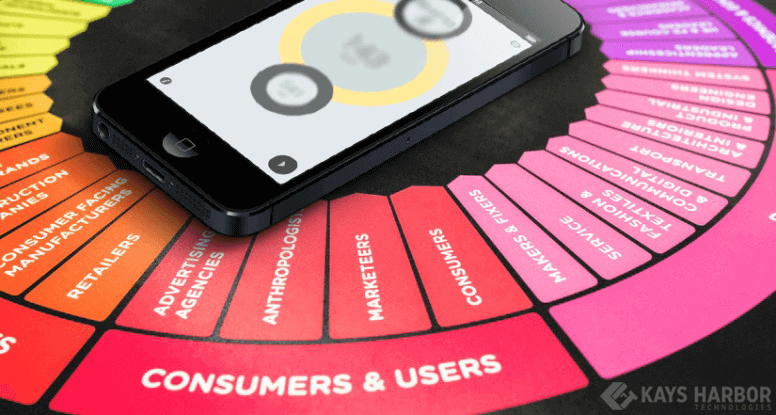 Mobile App Strategy By Retailers