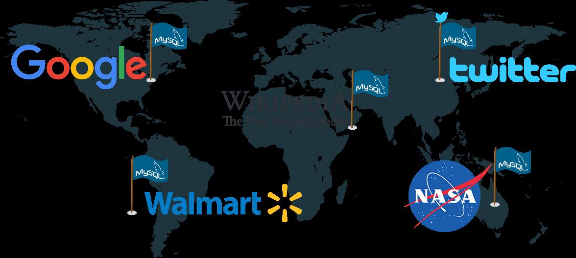 brands using MySQL