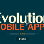 the-evolution-of-mobile-apps