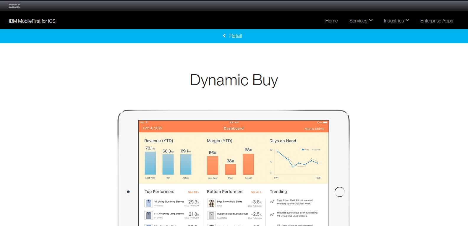 Dynamic Buy