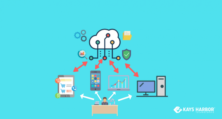 Benefits of cloud app hosting