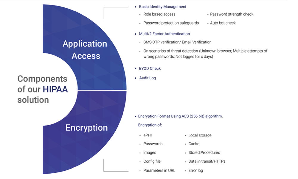 HIPAA-accelerator-framework
